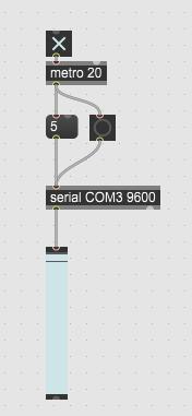 max_serial
